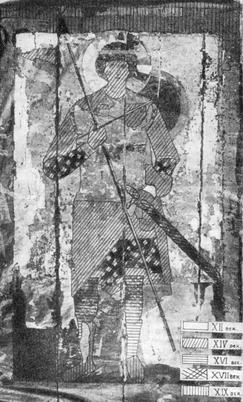 Живопись различных периодов на иконе святого Георгия