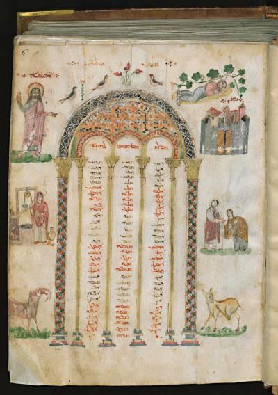 Таблица канонов. Пророки Михей и Иона. Беседа Христа с самарянкой. Исцеление согбенной женщины - Кодекс Рабулы [cod. Plut. I, 56], л. 6