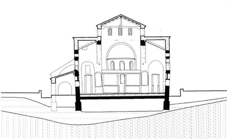 Успенский собор Протата. Святая гора Афон. Разрез С-Ю
