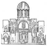 Собор св. Софии, Киев. XI век. Схема расположения мозаик и фресок. Вид на восток