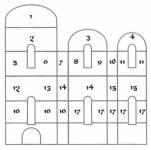 Схема росписи южной стены Архангельского собора(кроме первого яруса)