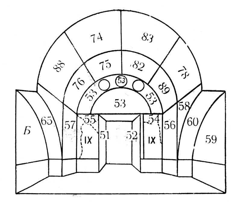 Схема росписи притвора Боянской церкви. Вид на восток