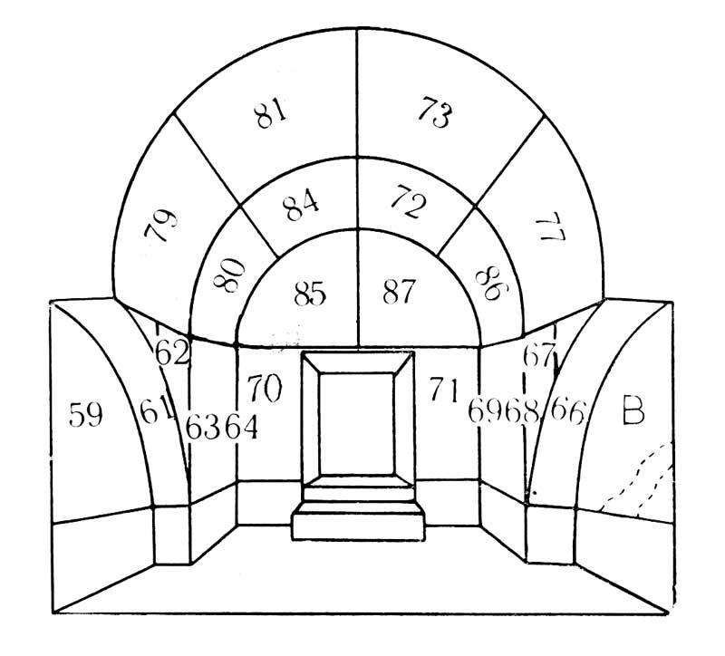 Схема росписи притвора Боянской церкви. Вид на запад