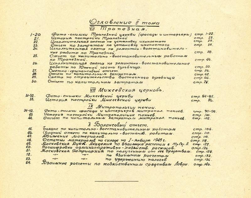 «Троице-Сергиева Лавра, г. Загорск. Годовой отчет. 1948. Т. I–II». Оглавление II тома