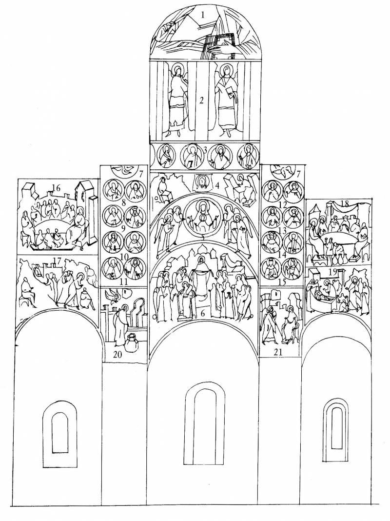 Схема росписи: Разрез по центральному поперечному нефу. Вид на восток