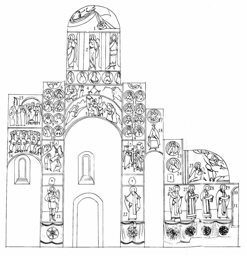 Схема росписи: Разрез по центральному продольному нефу. Вид на север