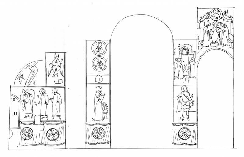 Схема росписи: Разрез по северному продольному нефу. Вид на юг
