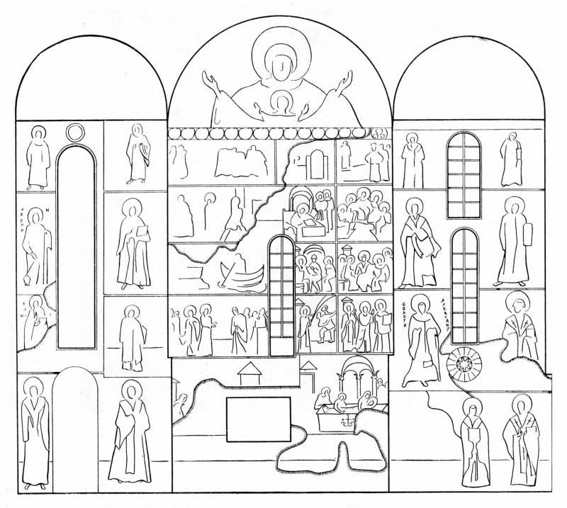 Схема росписи южного придела Кирилловской церкви в Киева